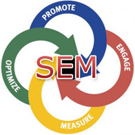 search engine marketing service India